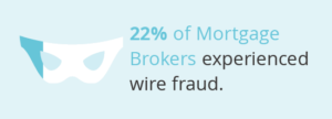 Graphic of a mask to represent wire fraud prevention by PROLINK