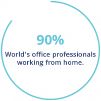 Stat showing that 90% of worlds office professionals are working from home
